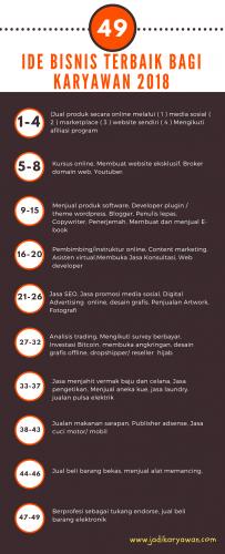 Infografik 49 ide bisnis bagi karyawan 2018