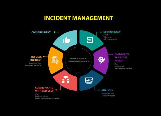 Tips manajemen kerja