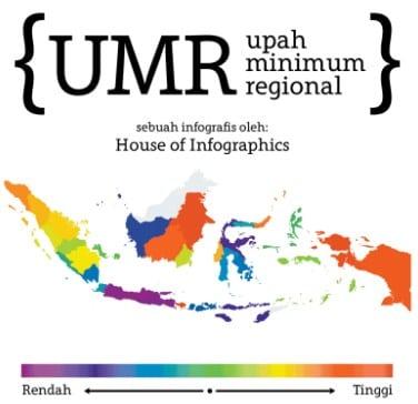 sejarah upah minimum provinsi